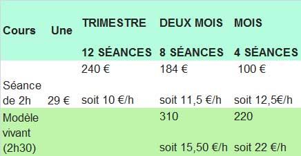 tarifs-de-cours-de-dessin-Paris